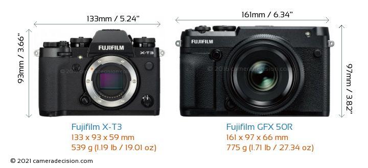 Fujifilm X-T3 vs Fujifilm GFX 50R Camera Size Comparison - Front View