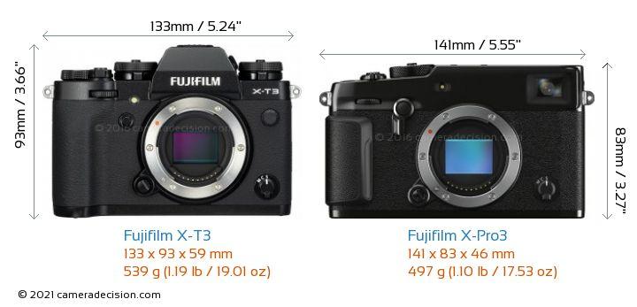 Fujifilm X-T3 vs Fujifilm X-Pro3 Camera Size Comparison - Front View