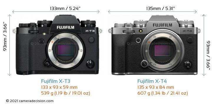 Fujifilm X-T3 vs Fujifilm X-T4 Camera Size Comparison - Front View