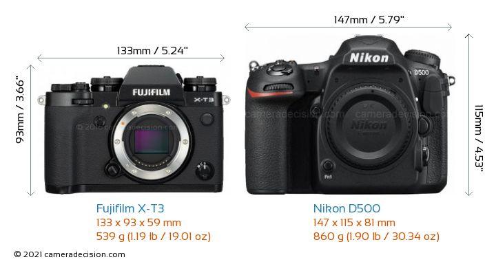 Fujifilm X-T3 vs Nikon D500 Camera Size Comparison - Front View