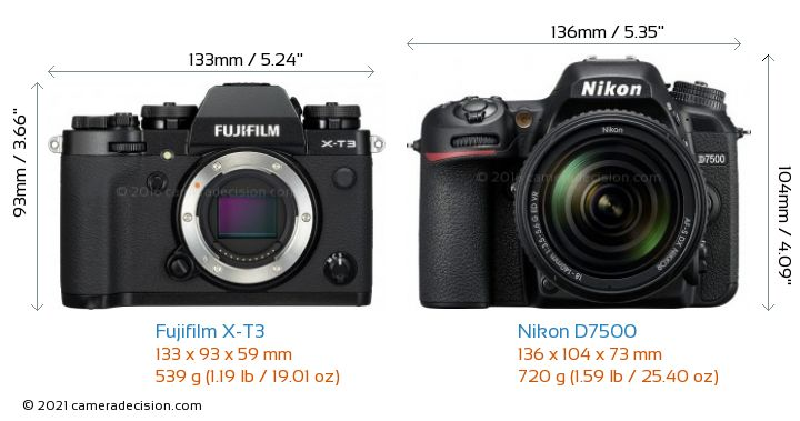 Fujifilm X-T3 vs Nikon D7500 Camera Size Comparison - Front View