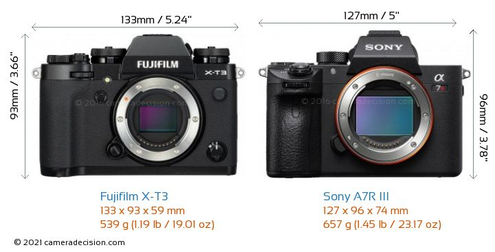 Fujifilm X-T3 vs Sony A7R III Camera Size Comparison - Front View