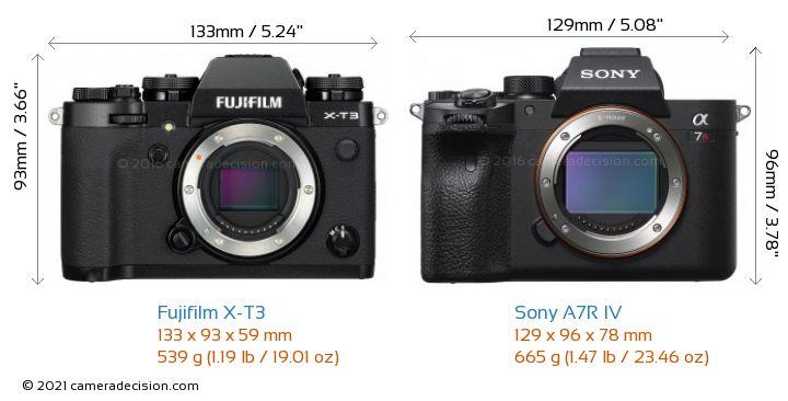 Fujifilm X-T3 vs Sony A7R IV Camera Size Comparison - Front View