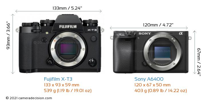 Fujifilm X-T3 vs Sony A6400 Camera Size Comparison - Front View
