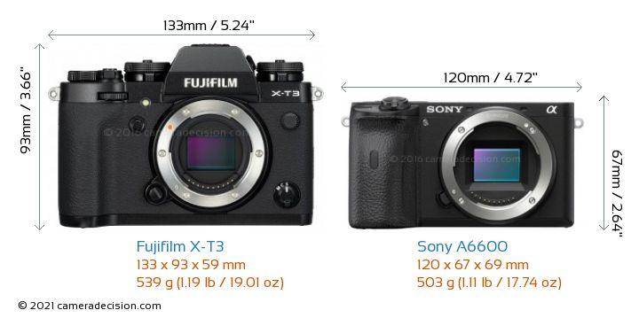 Fujifilm X-T3 vs Sony A6600 Camera Size Comparison - Front View