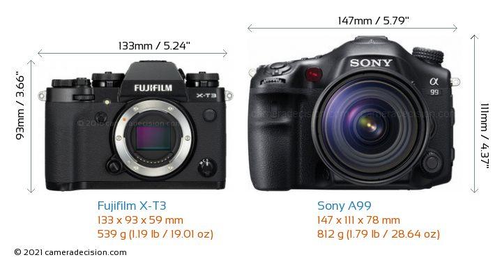 Fujifilm X-T3 vs Sony A99 Camera Size Comparison - Front View