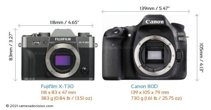 Fujifilm X-T30 vs Canon 80D Camera Size Comparison - Front View
