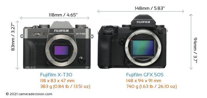 Fujifilm X-T30 vs Fujifilm GFX 50S Camera Size Comparison - Front View