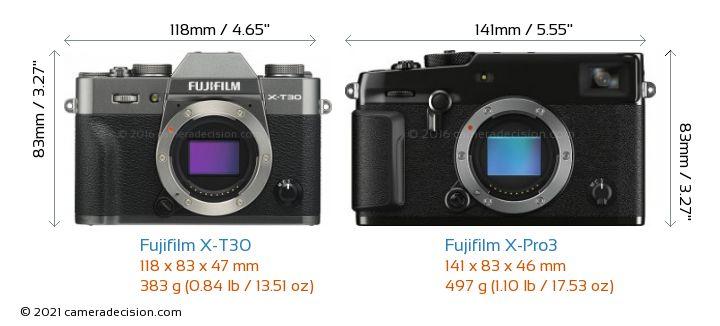 Fujifilm X-T30 vs Fujifilm X-Pro3 Camera Size Comparison - Front View