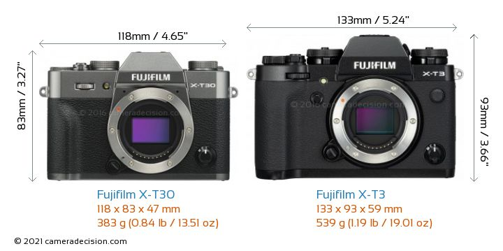 Fujifilm X-T30 vs Fujifilm X-T3 Camera Size Comparison - Front View