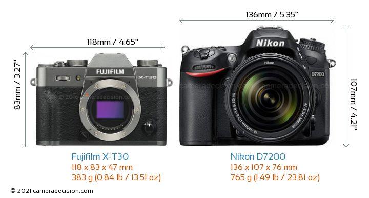 Fujifilm X-T30 vs Nikon D7200 Camera Size Comparison - Front View