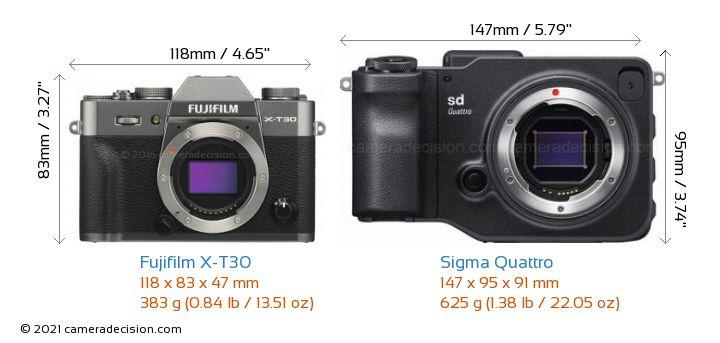 Fujifilm X-T30 vs Sigma Quattro Camera Size Comparison - Front View