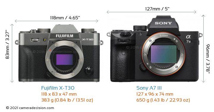 Fujifilm X-T30 vs Sony A7 III Camera Size Comparison - Front View