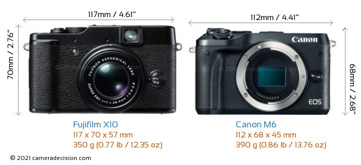 Fujifilm X10 vs Canon M6 Camera Size Comparison - Front View