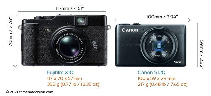 Fujifilm X10 vs Canon S120 Camera Size Comparison - Front View