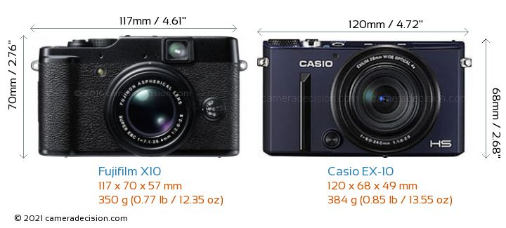 Fujifilm X10 vs Casio EX-10 Camera Size Comparison - Front View