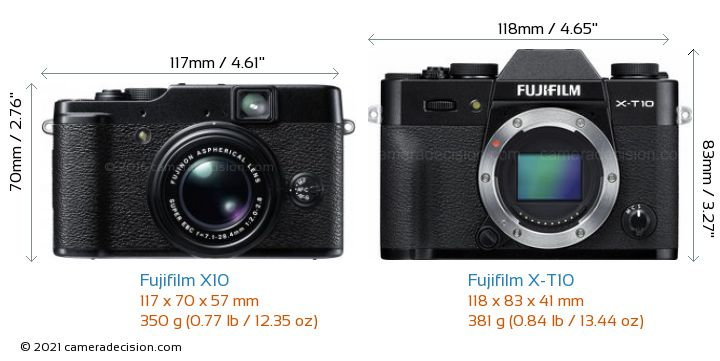 Fujifilm X10 vs Fujifilm X-T10 Camera Size Comparison - Front View