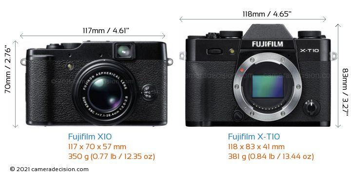 Fujifilm X10 vs Fujifilm X-T10 Camera Size Comparison - Front View