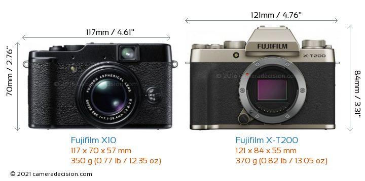 Fujifilm X10 vs Fujifilm X-T200 Camera Size Comparison - Front View