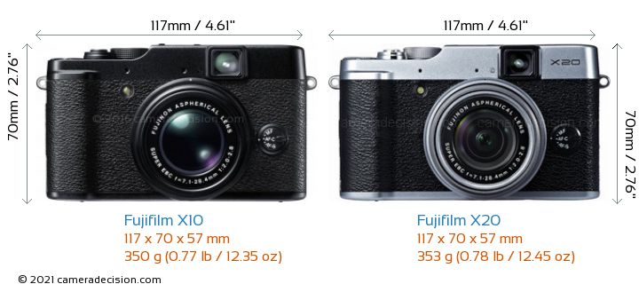 fujifilm x10 vs fujifilm x20 detailed comparison. Black Bedroom Furniture Sets. Home Design Ideas