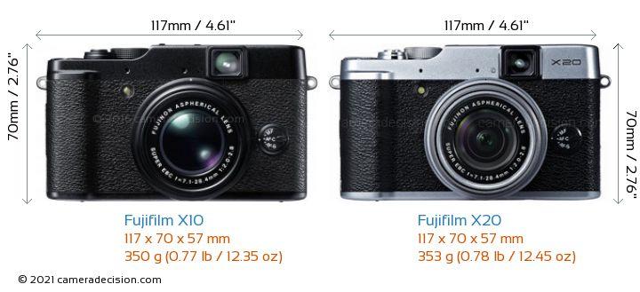 Fujifilm X10 vs Fujifilm X20 Camera Size Comparison - Front View