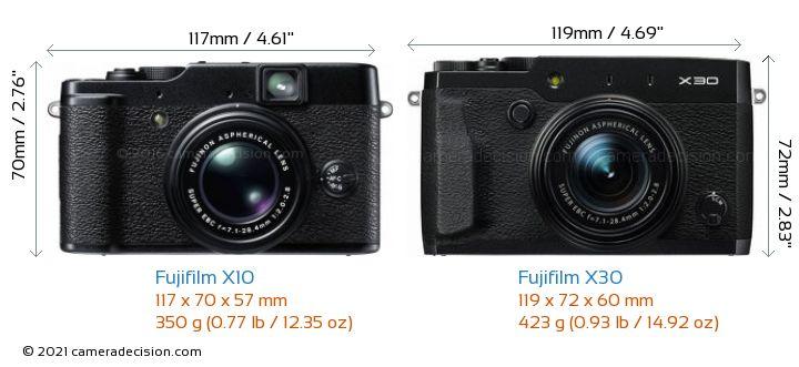 Fujifilm X10 vs Fujifilm X30 Camera Size Comparison - Front View