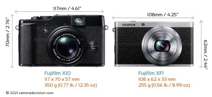 Fujifilm X10 vs Fujifilm XF1 Camera Size Comparison - Front View