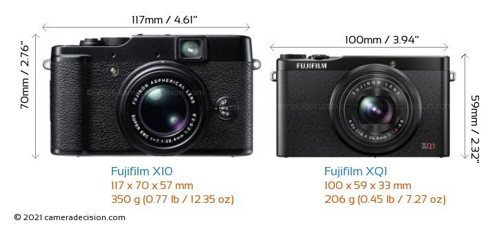 Fujifilm X10 vs Fujifilm XQ1 Camera Size Comparison - Front View