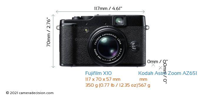 Fujifilm X10 vs Kodak Astro Zoom AZ651 Camera Size Comparison - Front View