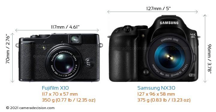 Fujifilm X10 vs Samsung NX30 Camera Size Comparison - Front View