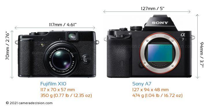 Fujifilm X10 vs Sony A7 Camera Size Comparison - Front View