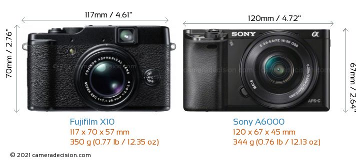 Fujifilm X10 vs Sony A6000 Camera Size Comparison - Front View