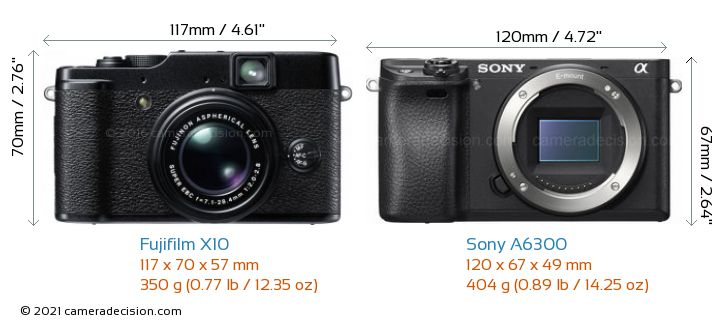 Fujifilm X10 vs Sony A6300 Camera Size Comparison - Front View