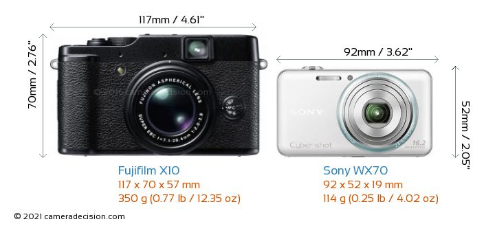 Fujifilm X10 vs Sony WX70 Camera Size Comparison - Front View