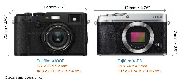 Fujifilm X100F vs Fujifilm X-E3 Camera Size Comparison - Front View