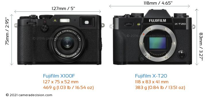 Fujifilm X100F vs Fujifilm X-T20 Camera Size Comparison - Front View