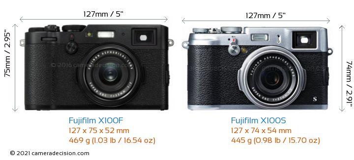Fujifilm X100F Vs X100S Camera Size Comparison