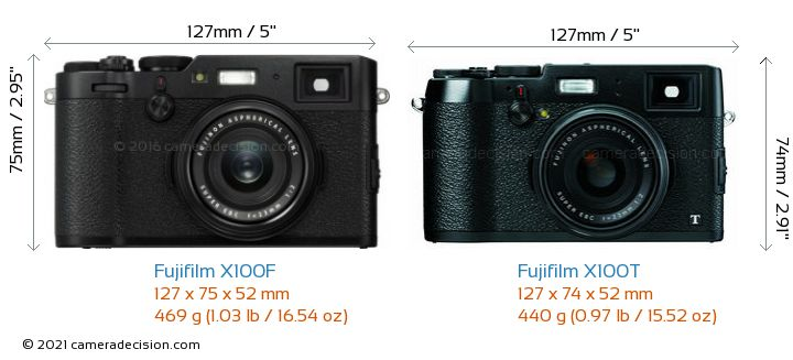 Fujifilm X100F vs Fujifilm X100T Camera Size Comparison - Front View