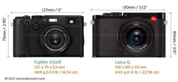 Fujifilm X100F vs Leica Q Camera Size Comparison - Front View