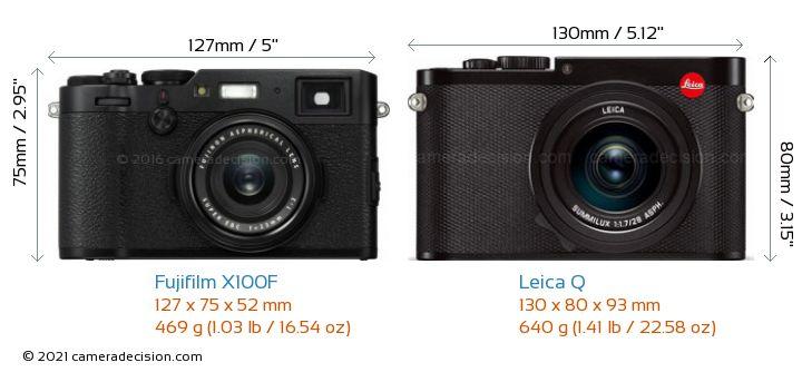 Fujifilm X100F vs Leica Q Camera Size Comparison - Front View