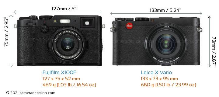 Fujifilm X100F vs Leica X Vario Camera Size Comparison - Front View