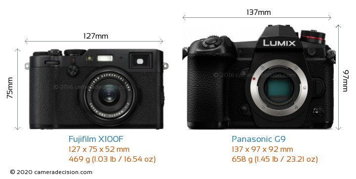 Fujifilm X100F vs Panasonic G9 Camera Size Comparison - Front View