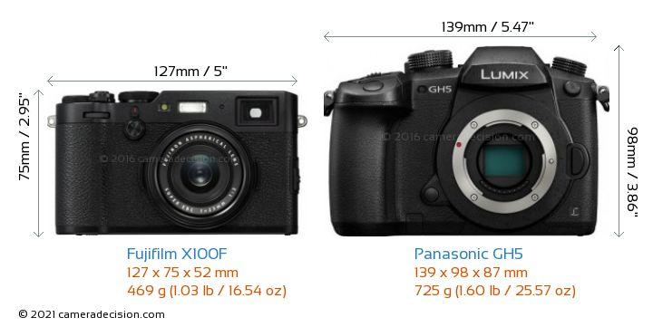 Fujifilm X100F vs Panasonic GH5 Camera Size Comparison - Front View