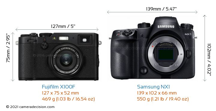 Fujifilm X100F vs Samsung NX1 Camera Size Comparison - Front View