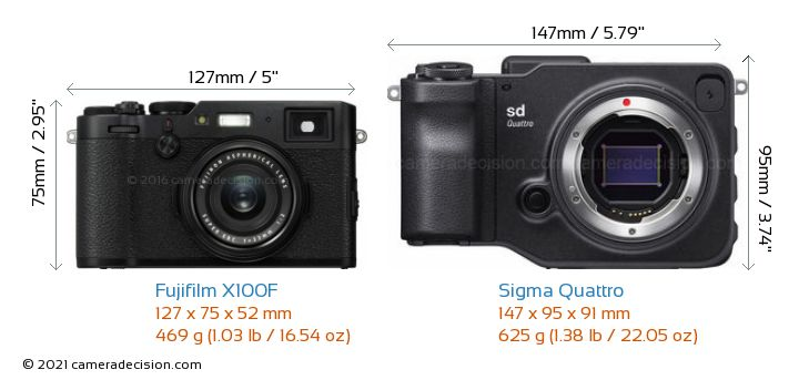 Fujifilm X100F vs Sigma Quattro Camera Size Comparison - Front View