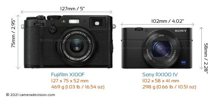 Fujifilm X100F vs Sony RX100 IV Camera Size Comparison - Front View