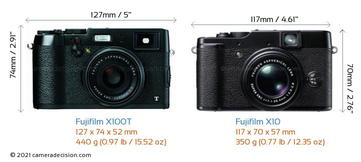 Fujifilm X100T vs Fujifilm X10 Camera Size Comparison - Front View