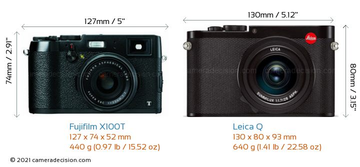Fujifilm X100T vs Leica Q Camera Size Comparison - Front View