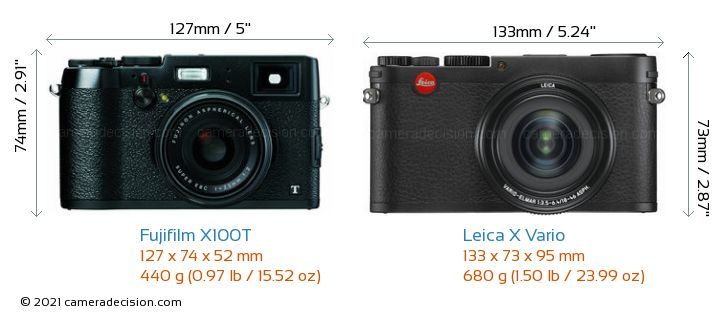 Fujifilm X100T vs Leica X Vario Camera Size Comparison - Front View