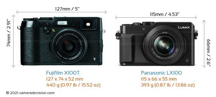 Fujifilm X100T vs Panasonic LX100 Camera Size Comparison - Front View